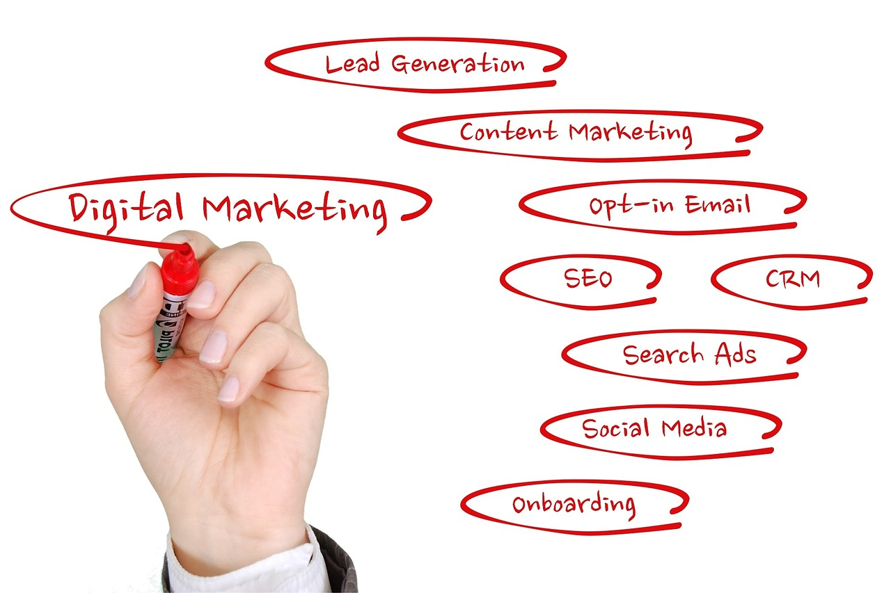 A-digital-marketing-guide-for-small-businesses-to-get-started